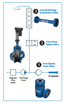 Pump Bypass Control Image.png