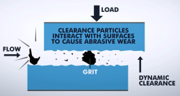 flow and grit valve image.png